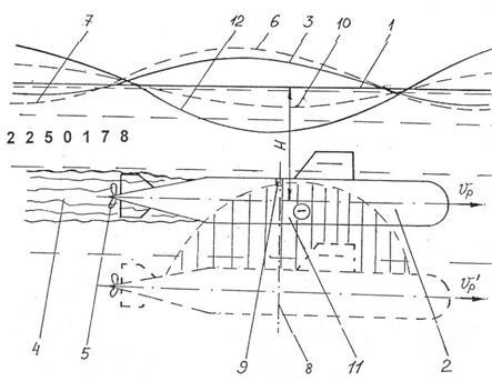Рис 1 81 способ создания гидроудара
